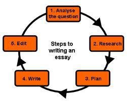 In an argumentative essay authors use facts to